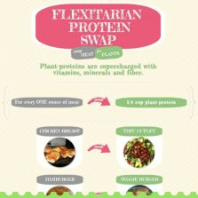 Plant power swap.
