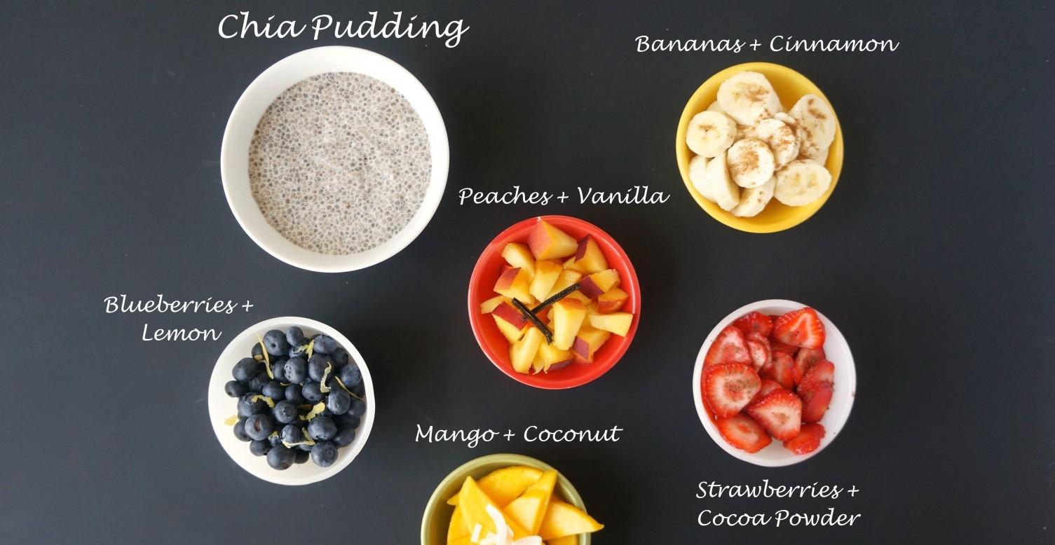 Basic Chia Pudding
