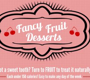 The Fancy Fruit Dessert Guide