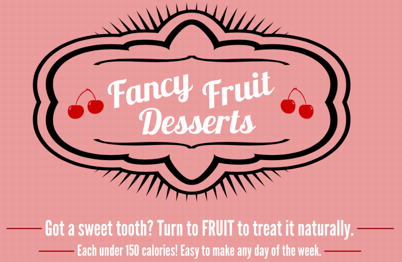 The Fancy Fruit Dessert Guide