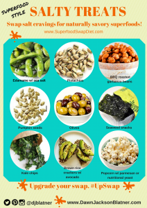superfood swap diet plan pdf