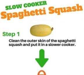 Swap Your Spaghetti