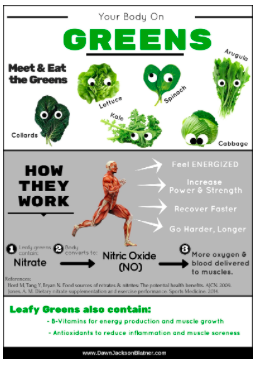 Your Body On Greens