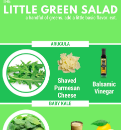 THE Little Green Salad.