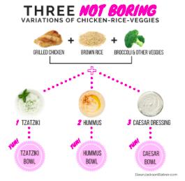 3 NOT Boring Chicken-Rice-Veggie Ideas